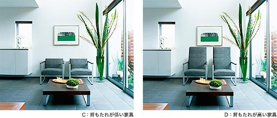 C:背もたれが低い家具  D:背もたれが高い家具